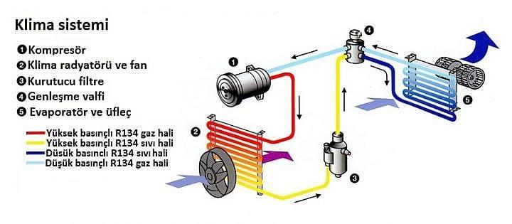 sogutma makinelerinin termodinamik ile